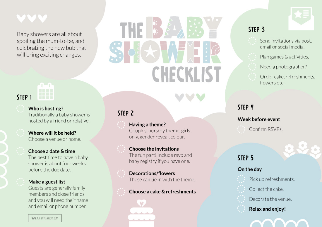 DIY baby-shower-checklist